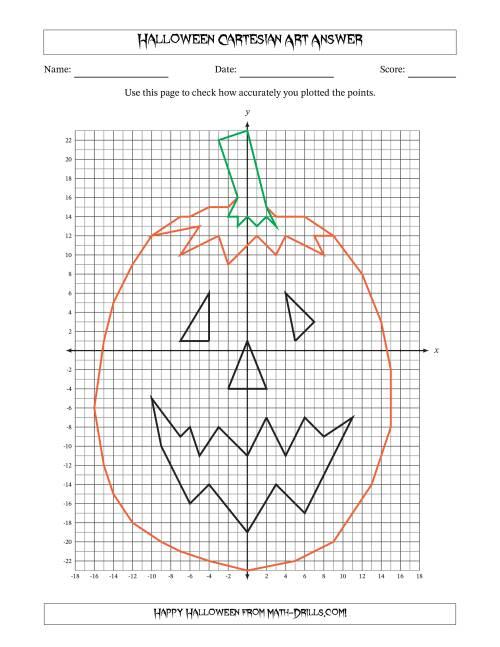 The Cartesian Art Halloween Jack-o-Lantern Halloween Math Worksheet