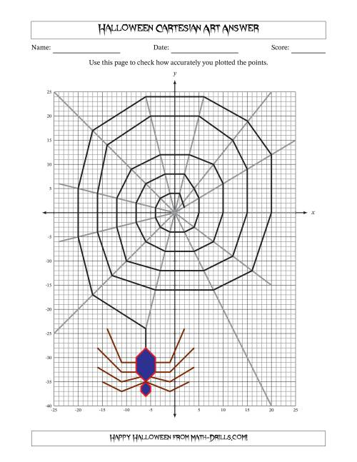 The Cartesian Art Halloween Spider Math Worksheet