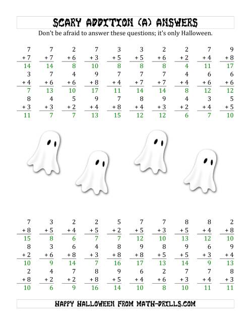 The Scary Addition with Single-Digit Numbers (A) Math Worksheet Page 2
