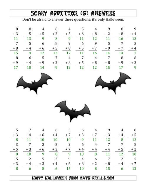 The Scary Addition with Single-Digit Numbers (G) Math Worksheet Page 2