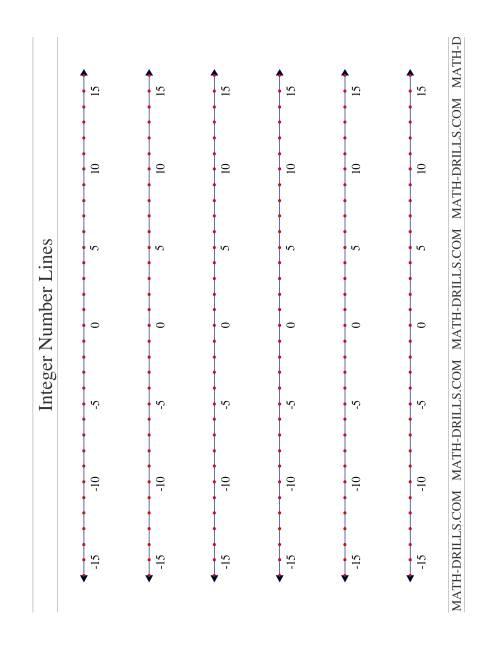 The Integer Number Lines Integers Worksheet