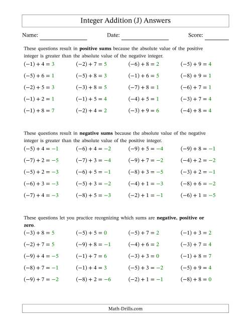 The Negative Plus a Positive Integer Addition (Scaffolded) Range 1 to 9 (J) Math Worksheet Page 2