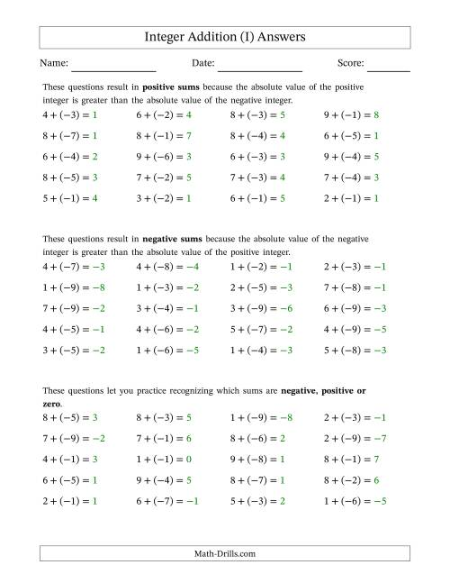 The Positive Plus a Negative Integer Addition (Scaffolded) Range 1 to 9 (I) Math Worksheet Page 2