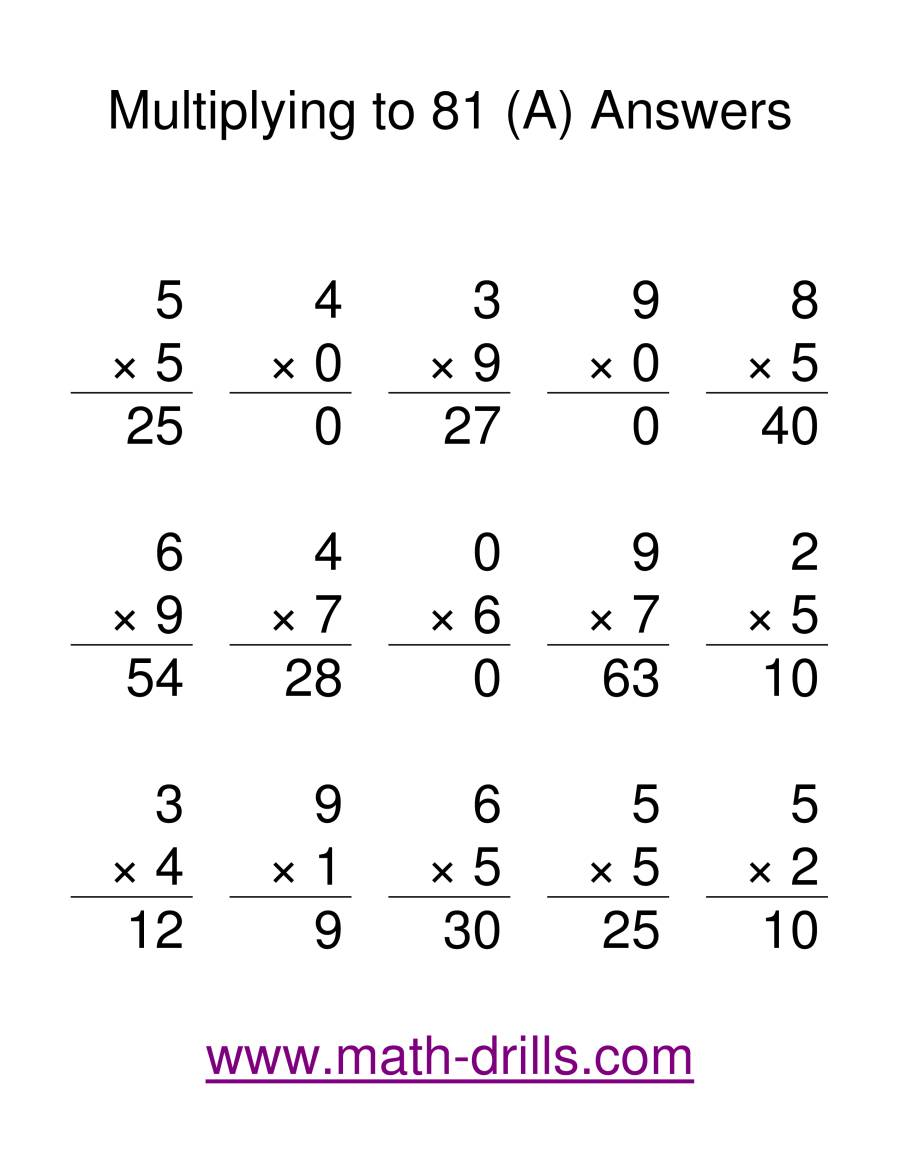 The Multiplication Facts to 81 (A) Math Worksheet Page 2