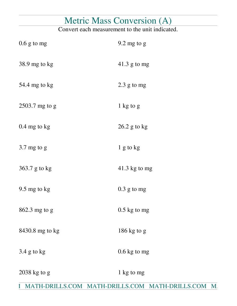 conversion chart grams to kilograms quotes metric conversion kilograms ...