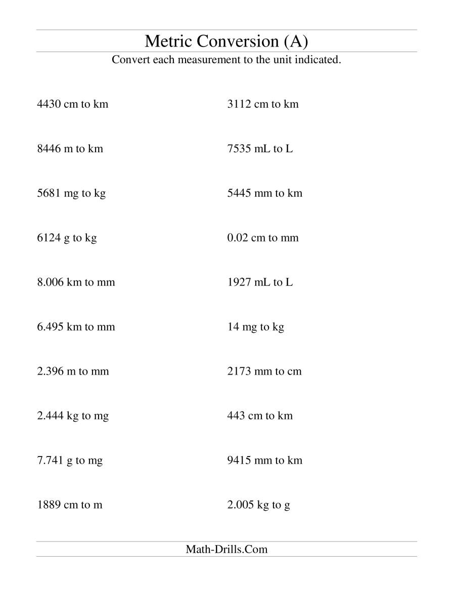 The Metric Conversion All Length, Mass and Volume Units Mixed (AA) Measurement Worksheet