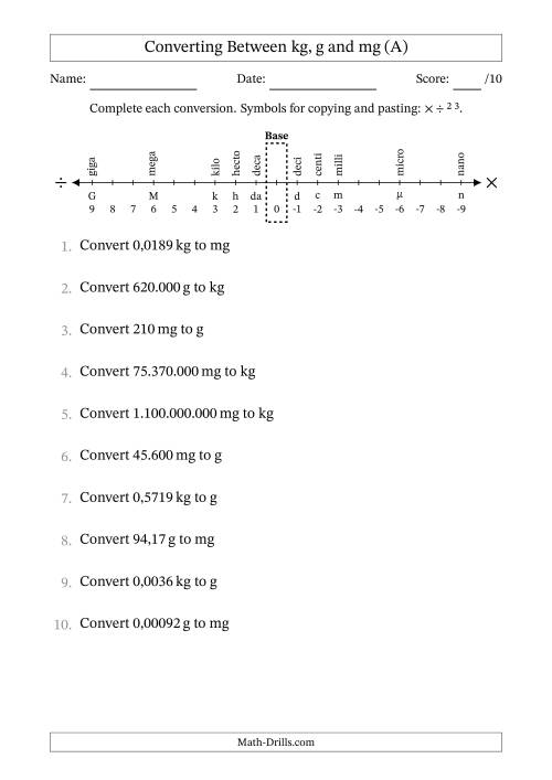 The Euro Number Format Converting Between Milligrams, Grams and Kilograms (All) Math Worksheet