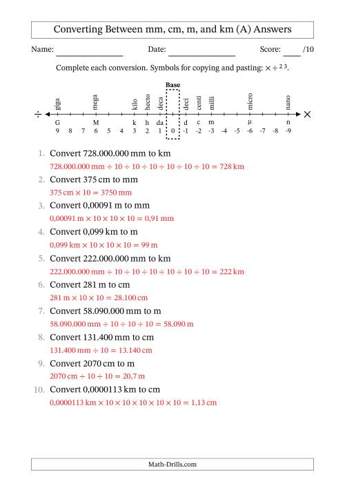 The Euro Number Format Converting Between Millimeters, Centimeters, Meters and Kilometers (A) Math Worksheet Page 2