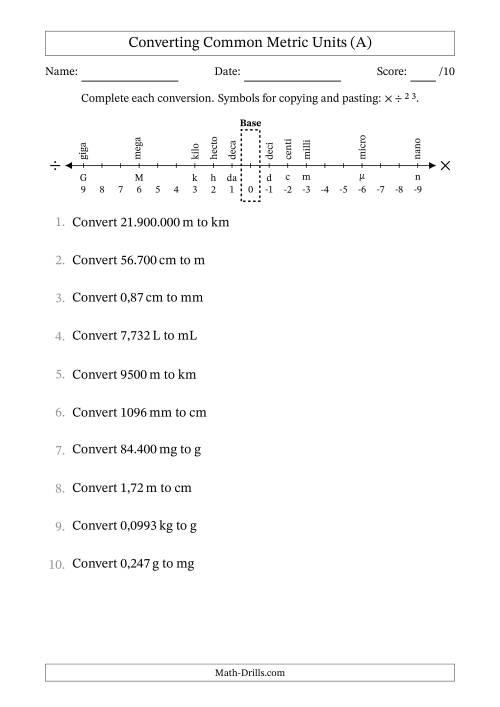 unit conversion table pdf format