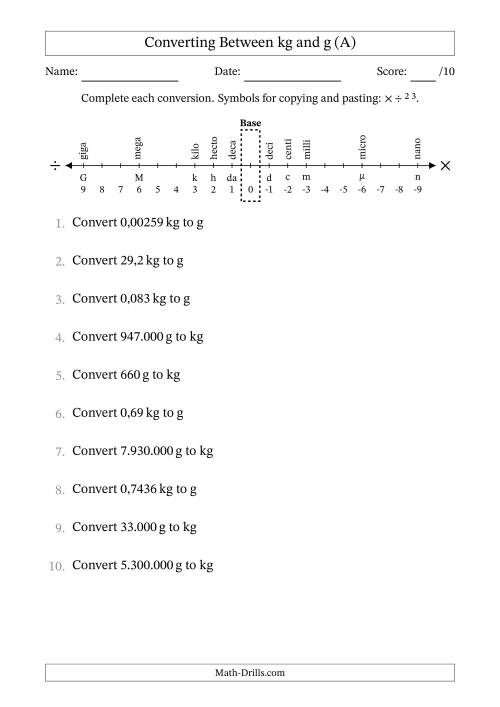 The Euro Number Format Converting Between Grams and Kilograms (A) Math Worksheet