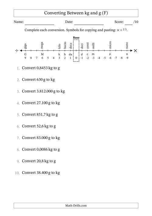 The Euro Number Format Converting Between Grams and Kilograms (F) Math Worksheet