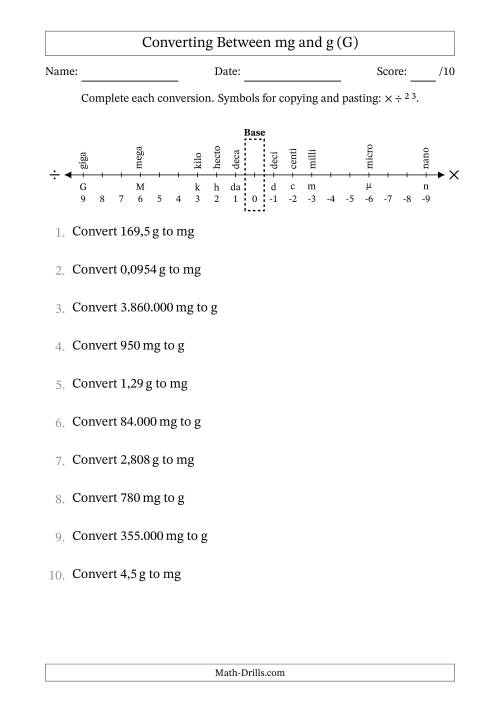 The Euro Number Format Converting Between Milligrams and Grams (G) Math Worksheet