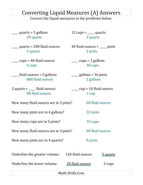 The Imperial Liquid Measurements Conversion (No Gills) (A) Math Worksheet Page 2