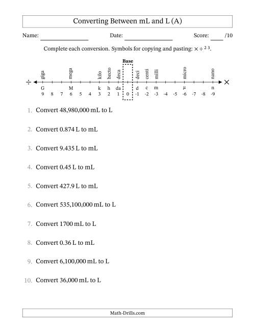 The Converting Liters and Milliliters (A) Measurement Worksheet