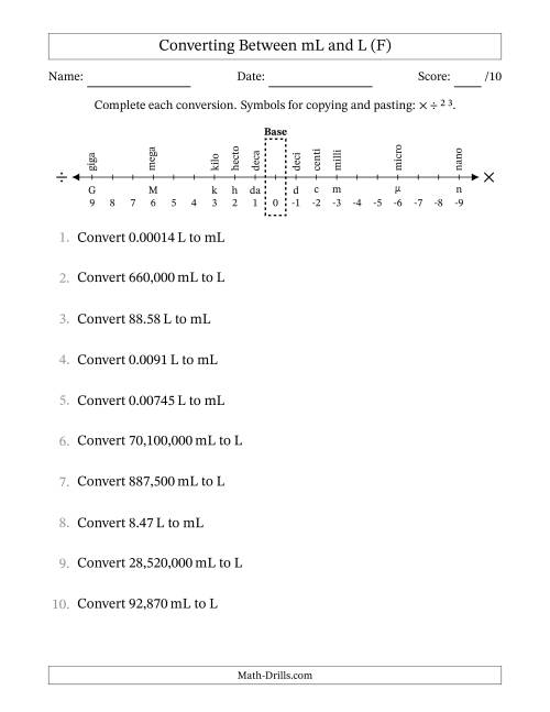 The Converting Liters and Milliliters (F) Math Worksheet