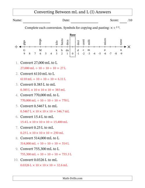 The Converting Liters and Milliliters (I) Math Worksheet Page 2