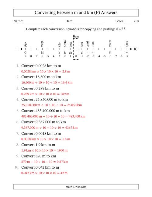 The Converting Meters and Kilometers (F) Math Worksheet Page 2
