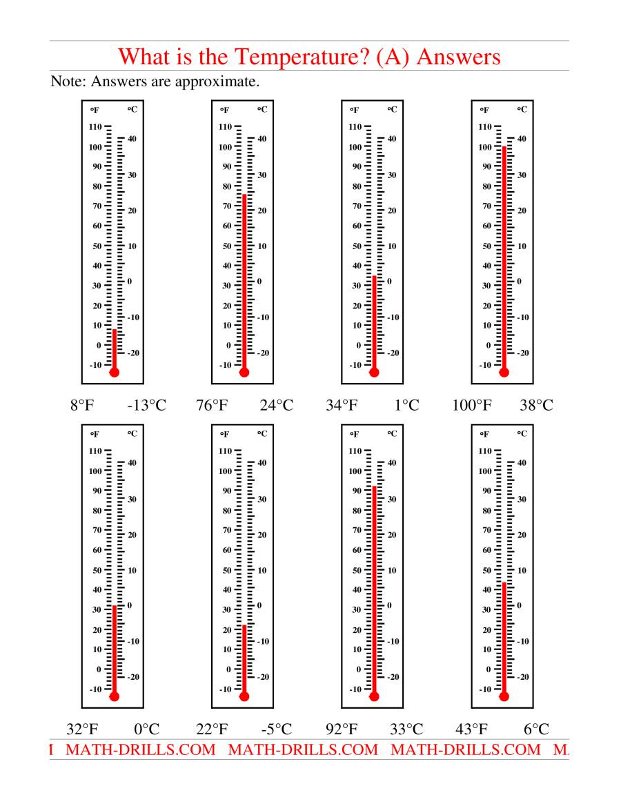 Worksheets Temperature And Its Measurement Worksheet reading temperatures on a thermometer the math worksheet page 2