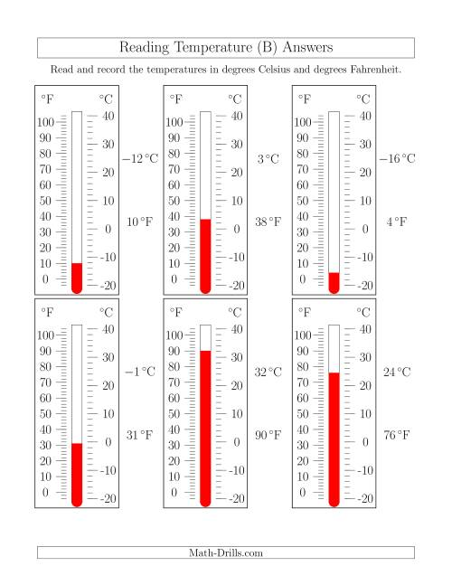The Reading Temperatures from Thermometers (B) Math Worksheet Page 2