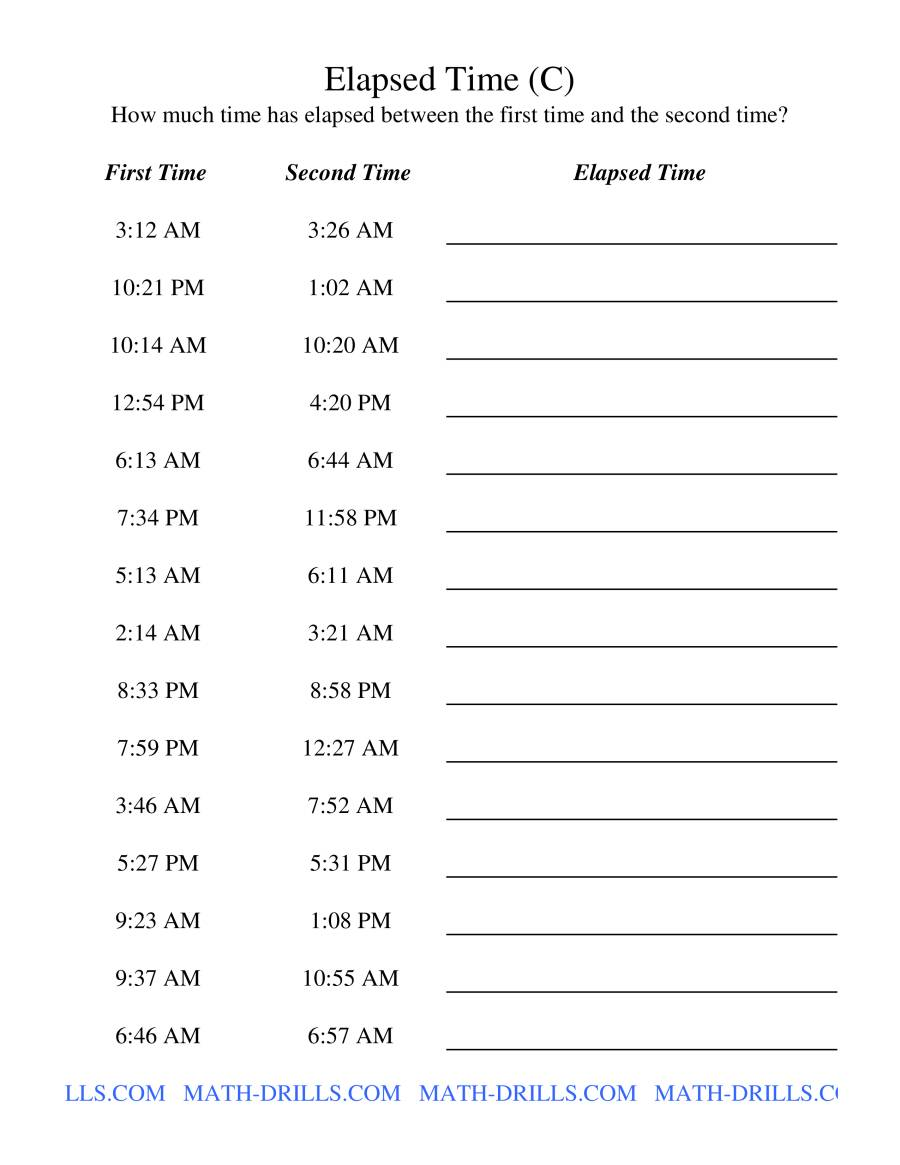 Elapsed Time -- One Minute Intervals (C)