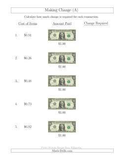 Making Change from U.S. $1 Bills (A)
