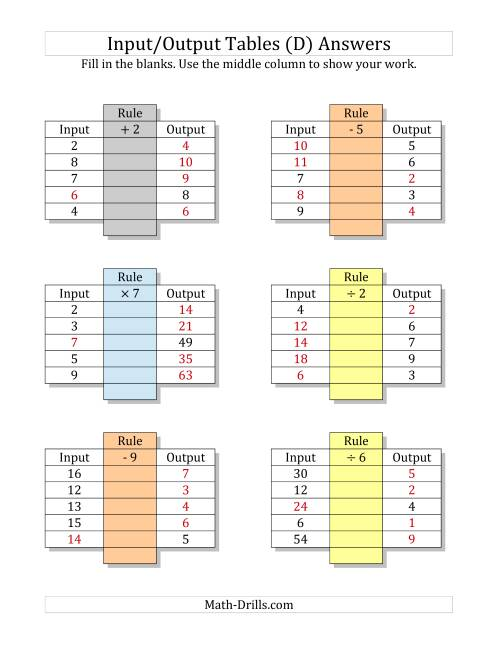 The Input/Output Tables -- All Operations Facts 1 to 9 -- Mixed Blanks (D) Math Worksheet Page 2