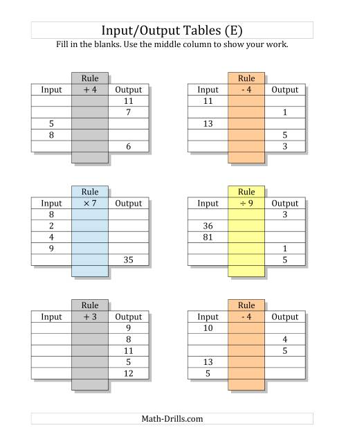 The Input/Output Tables -- All Operations Facts 1 to 9 -- Mixed Blanks (E) Math Worksheet