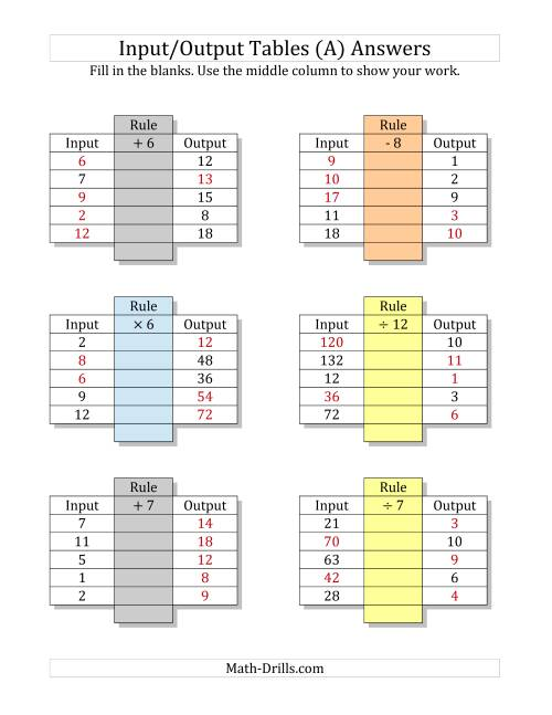 The Input/Output Tables -- All Operations Facts 1 to 12 -- Mixed Blanks (All) Math Worksheet Page 2