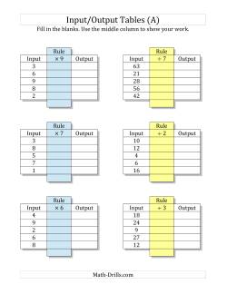 Input/Output Tables -- Multiplication and Division Facts 1 to 9 -- Output Only Blank