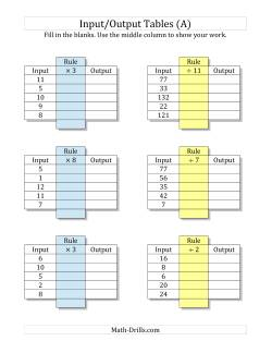 Input/Output Tables -- Multiplication and Division Facts 1 to 12 -- Output Only Blank