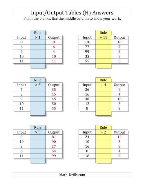 The Input/Output Tables -- Multiplication and Division Facts 1 to 12 -- Output Only Blank (H) Math Worksheet Page 2