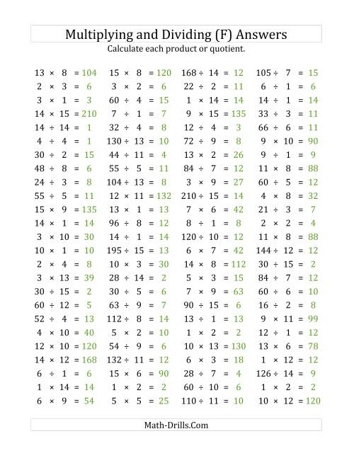 The 100 Horizontal Multiplication/Division Questions (Facts 1 to 15) (F) Math Worksheet Page 2