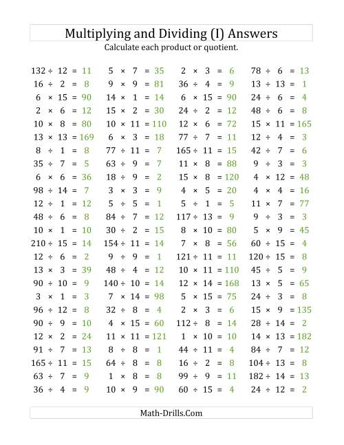 The 100 Horizontal Multiplication/Division Questions (Facts 1 to 15) (I) Math Worksheet Page 2