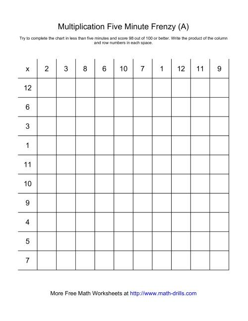 worksheet One Minute Multiplication Drills five minute frenzy one per page a
