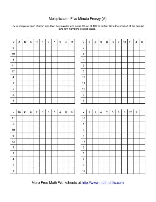 math worksheet : five minute frenzy  four per page a multiplication worksheet : Minute Math Worksheet