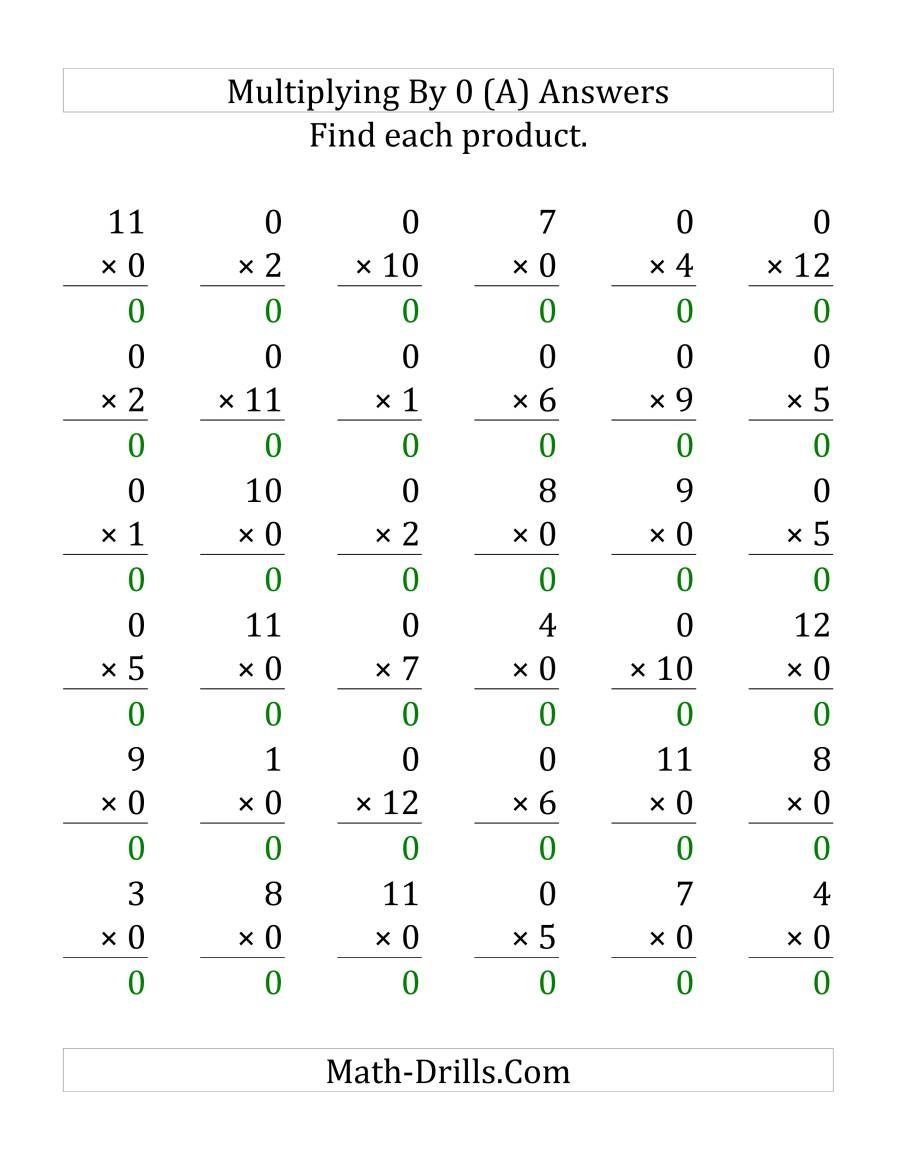 The Multiplying 1 to 12 by 0 (LP) Math Worksheet Page 2