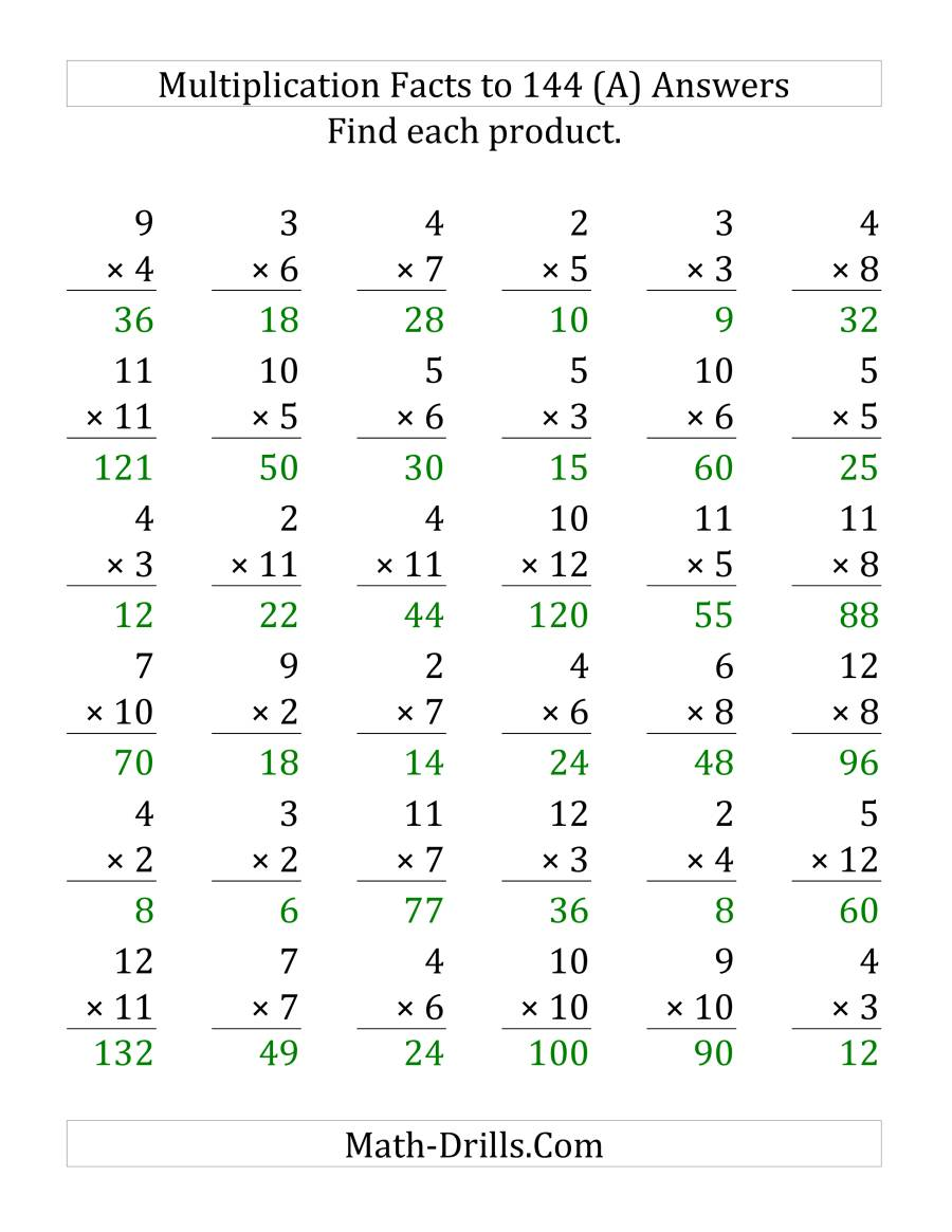 The Multiplication Facts to 144 No Zeros No Ones (LP) Math Worksheet Page 2