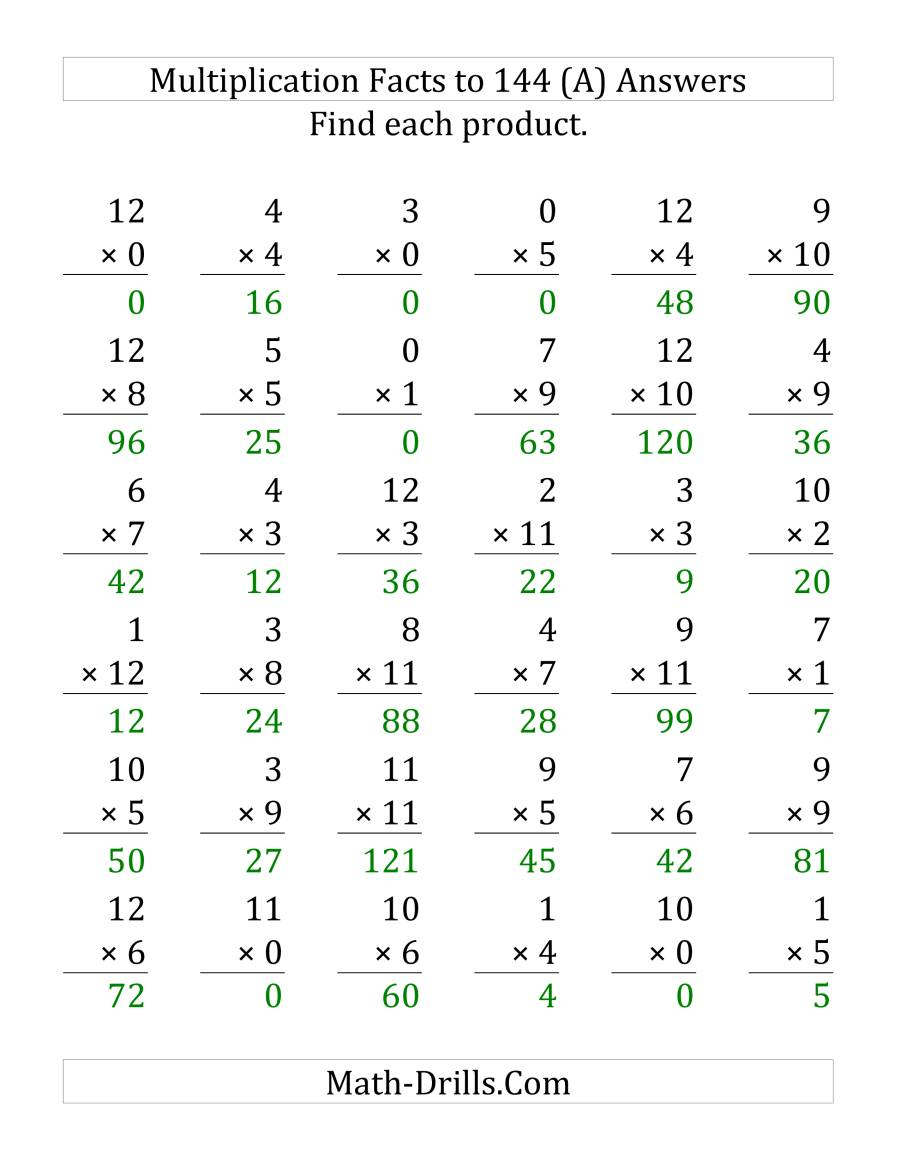 The Multiplication Facts to 144 Including Zeros (LP) Math Worksheet Page 2