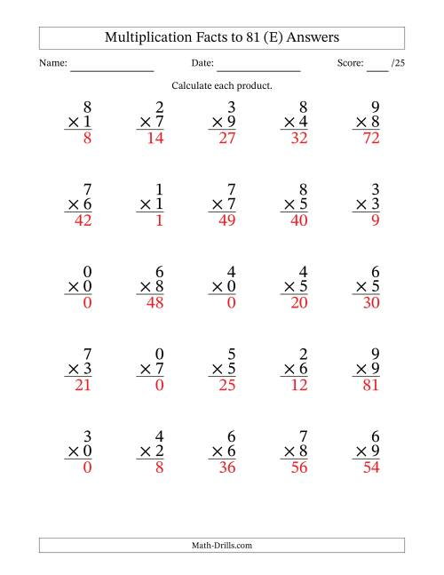 The Multiplication Facts to 81 Including Zeros (35 questions per page) (E) Math Worksheet Page 2