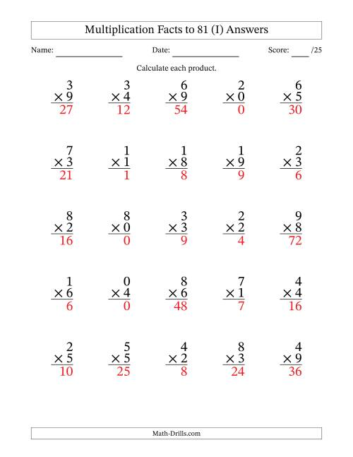 The Multiplication Facts to 81 Including Zeros (35 questions per page) (I) Math Worksheet Page 2