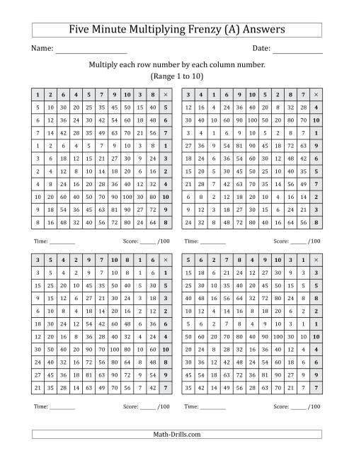 The Five Minute Multiplying Frenzy -- Four Left-Handed Charts per Page (Range 1 to 10) (A) Math Worksheet Page 2