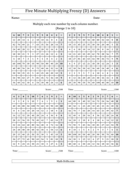 The Five Minute Multiplying Frenzy (Factor Range 1 to 10) (4 Charts) (Left-Handed) (D) Math Worksheet Page 2