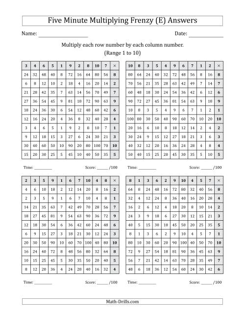 The Five Minute Multiplying Frenzy (Factor Range 1 to 10) (4 Charts) (Left-Handed) (E) Math Worksheet Page 2