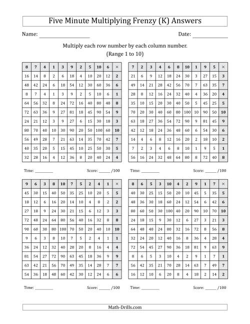 The Five Minute Multiplying Frenzy (Factor Range 1 to 10) (4 Charts) (Left-Handed) (K) Math Worksheet Page 2