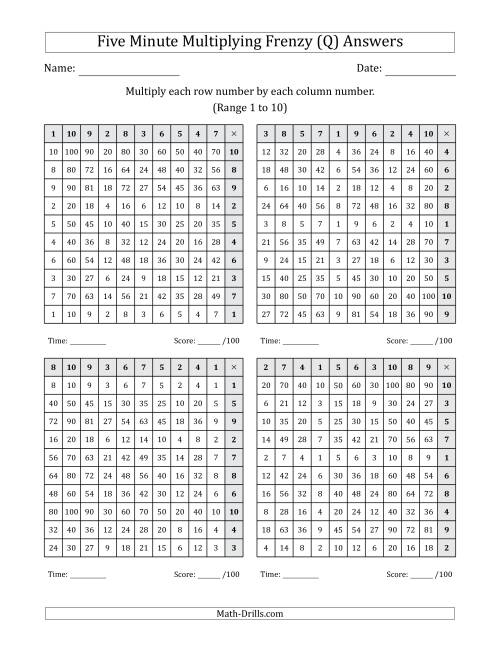 The Five Minute Multiplying Frenzy (Factor Range 1 to 10) (4 Charts) (Left-Handed) (Q) Math Worksheet Page 2