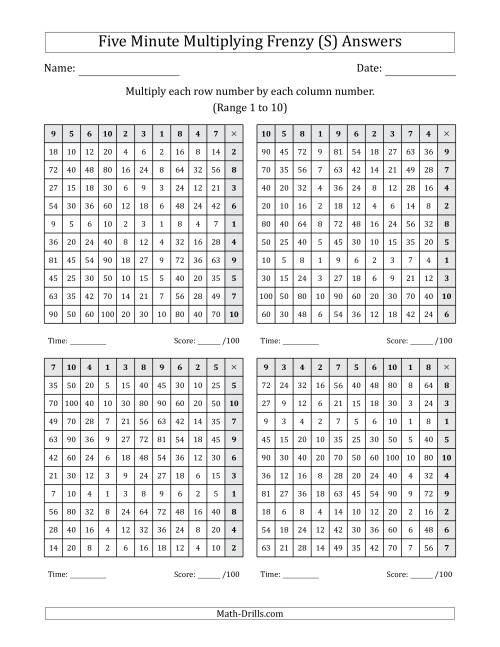 The Five Minute Multiplying Frenzy (Factor Range 1 to 10) (4 Charts) (Left-Handed) (S) Math Worksheet Page 2