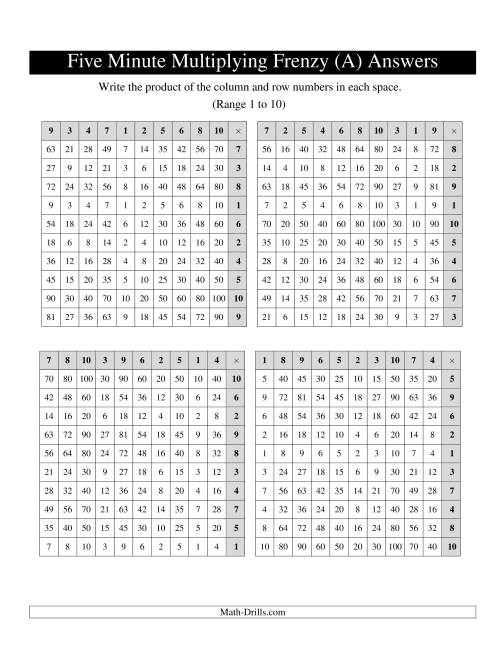 The Five Minute Multiplying Frenzy -- Four Left-Handed Charts per Page (Range 1 to 10) (Old) Math Worksheet Page 2