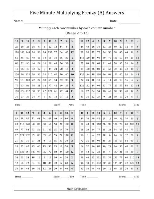 The Five Minute Multiplying Frenzy (Factor Range 2 to 12) (4 Charts) (Left-Handed) (A) Math Worksheet Page 2