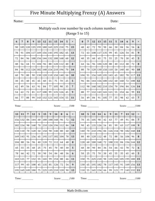 The Five Minute Multiplying Frenzy -- Four Left-Handed Charts per Page (Range 5 to 15) (A) Math Worksheet Page 2