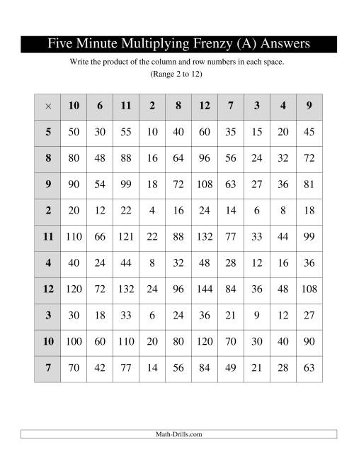 The Five Minute Multiplying Frenzy -- One Chart per Page (Range 2 to 12) (Old) Math Worksheet Page 2